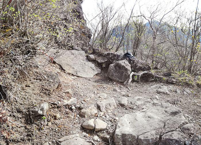 スルス岩の上の広さ