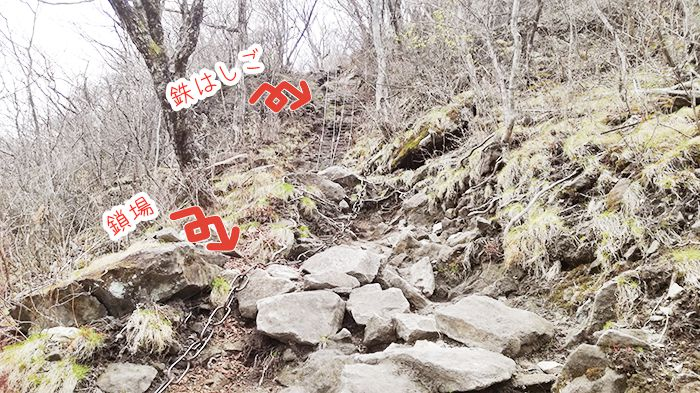 相馬山に向かう岩場の道の鉄はしごと鎖場