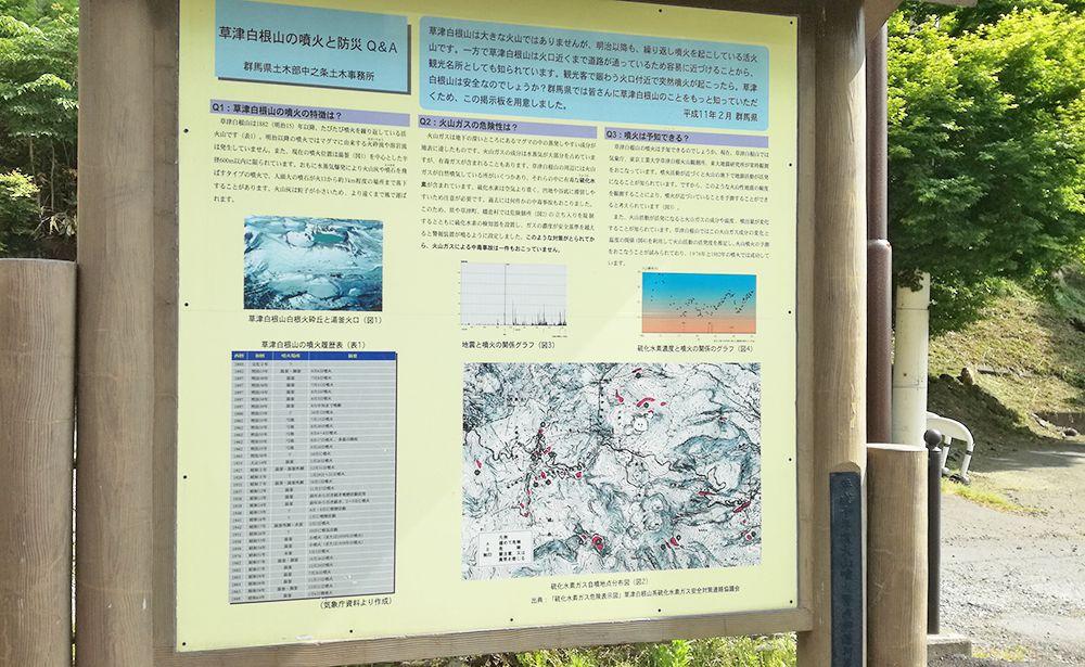 草津の火山情報看板