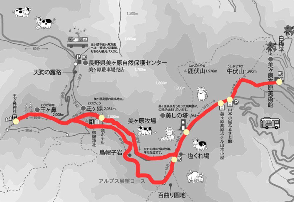 美ヶ原高原のトレッキングルートマップ