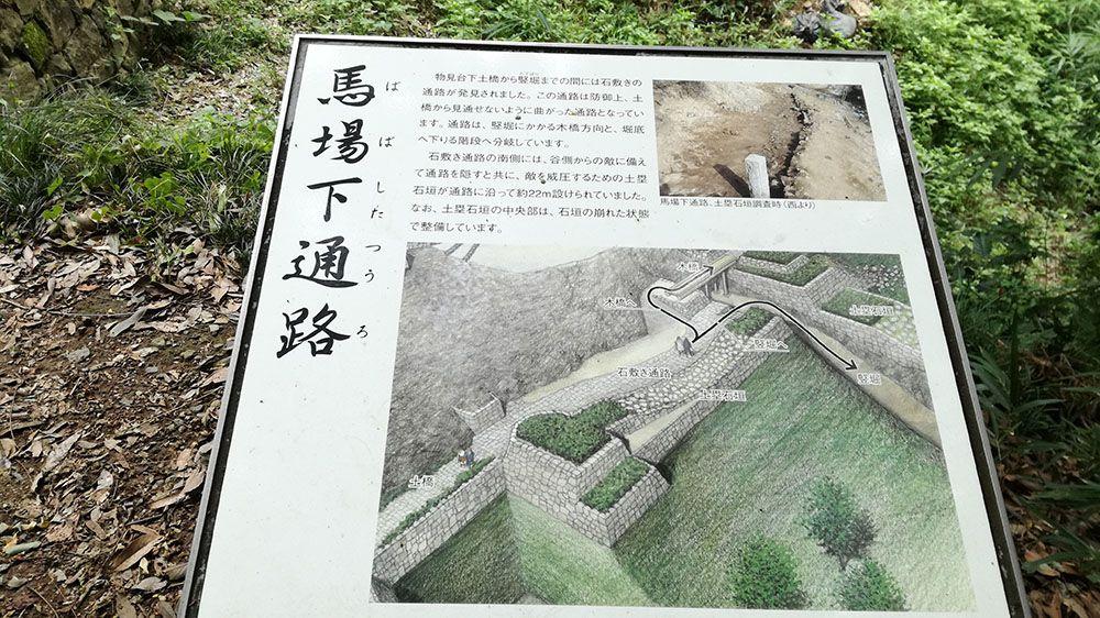 金山城跡の物見台下虎口の説明看板
