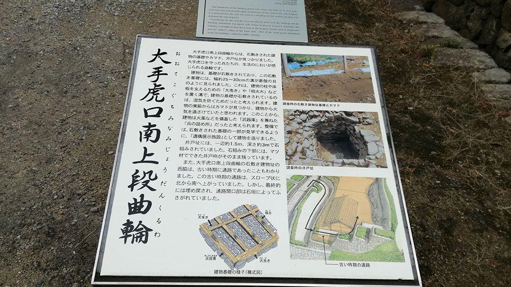 金山城跡の大手虎口南上段曲輪の看板