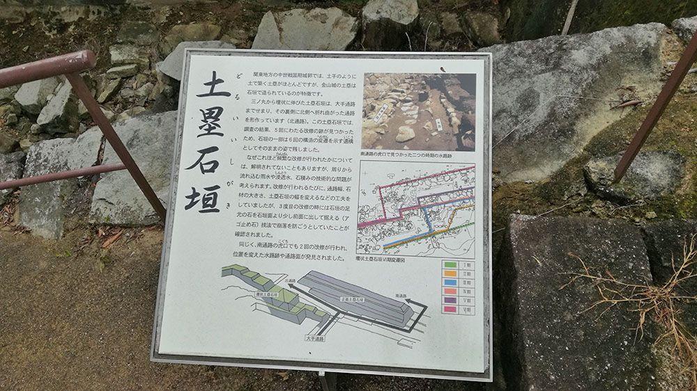 金山城跡の土塁石垣の看板
