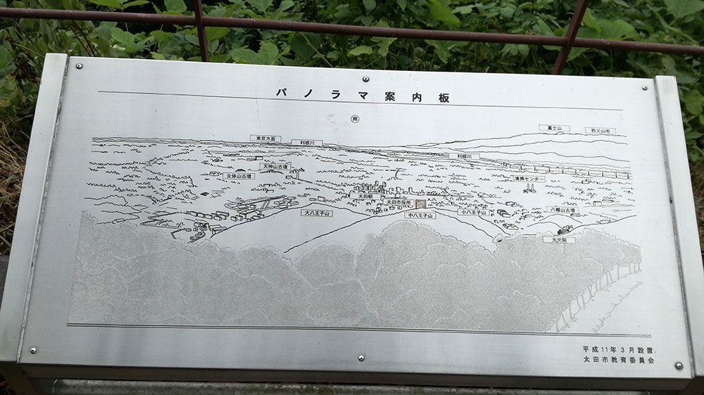 金山城跡の南曲輪休憩所にあるパノラマ案内板
