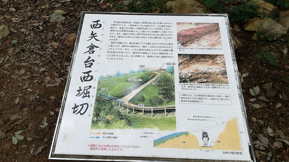 金山城跡の西矢倉台西堀切の看板