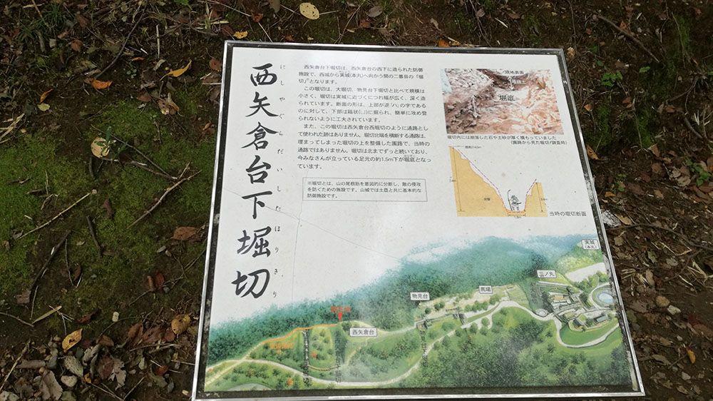 金山城跡の西矢倉台下堀切の看板