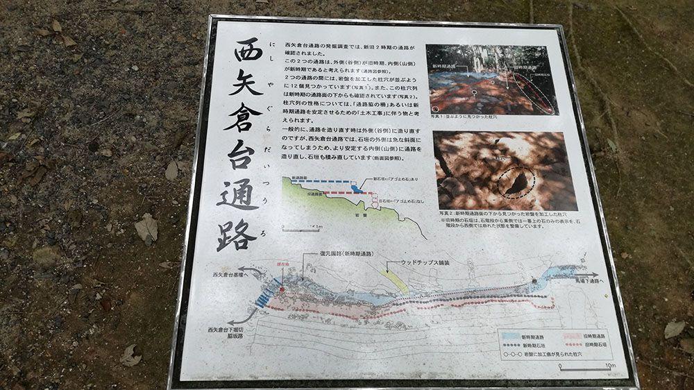 金山城跡の西矢倉台通路の看板